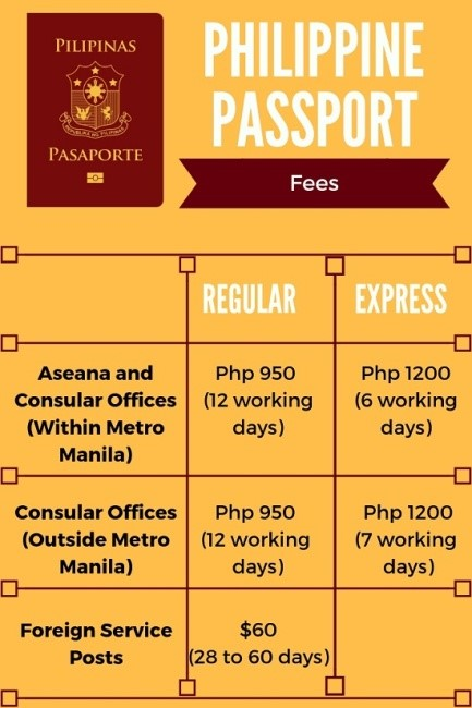 ✅ Philippine passport → Clarify Your Questions【SEE MORE】